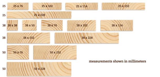 Roofing Timber size chart